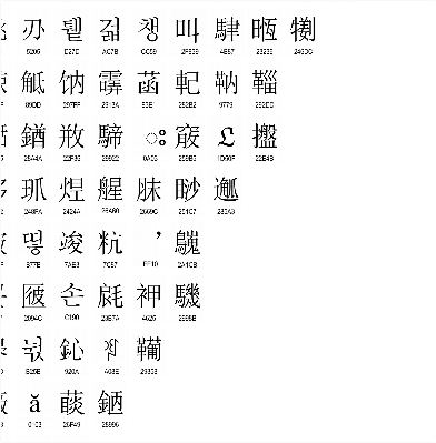 some unicode glyphs
