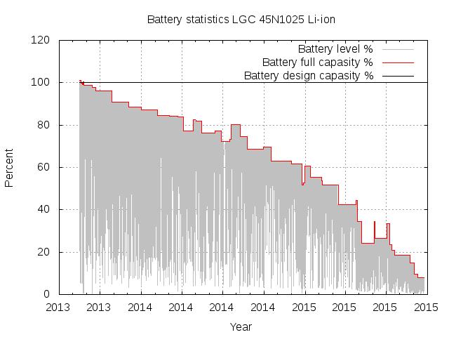 grim graph